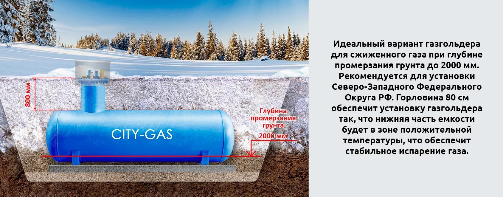 Пример монтажа газгольдера с горловиной 80 см